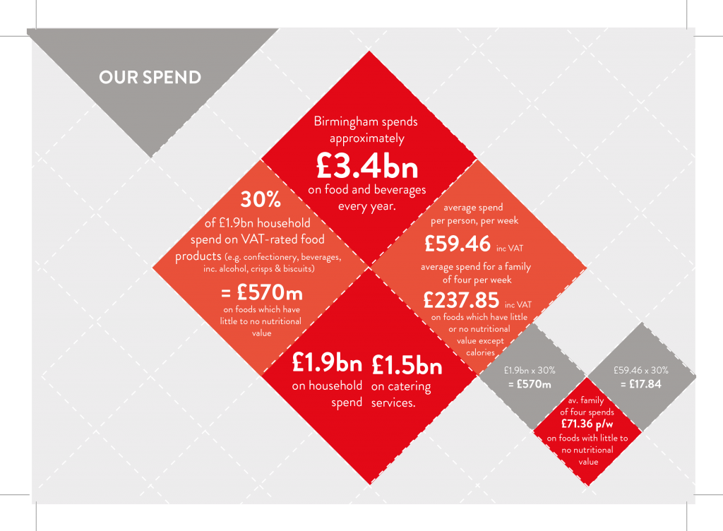 infographics_red
