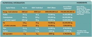 DietaryRequirements_Heinzgreen-300x123