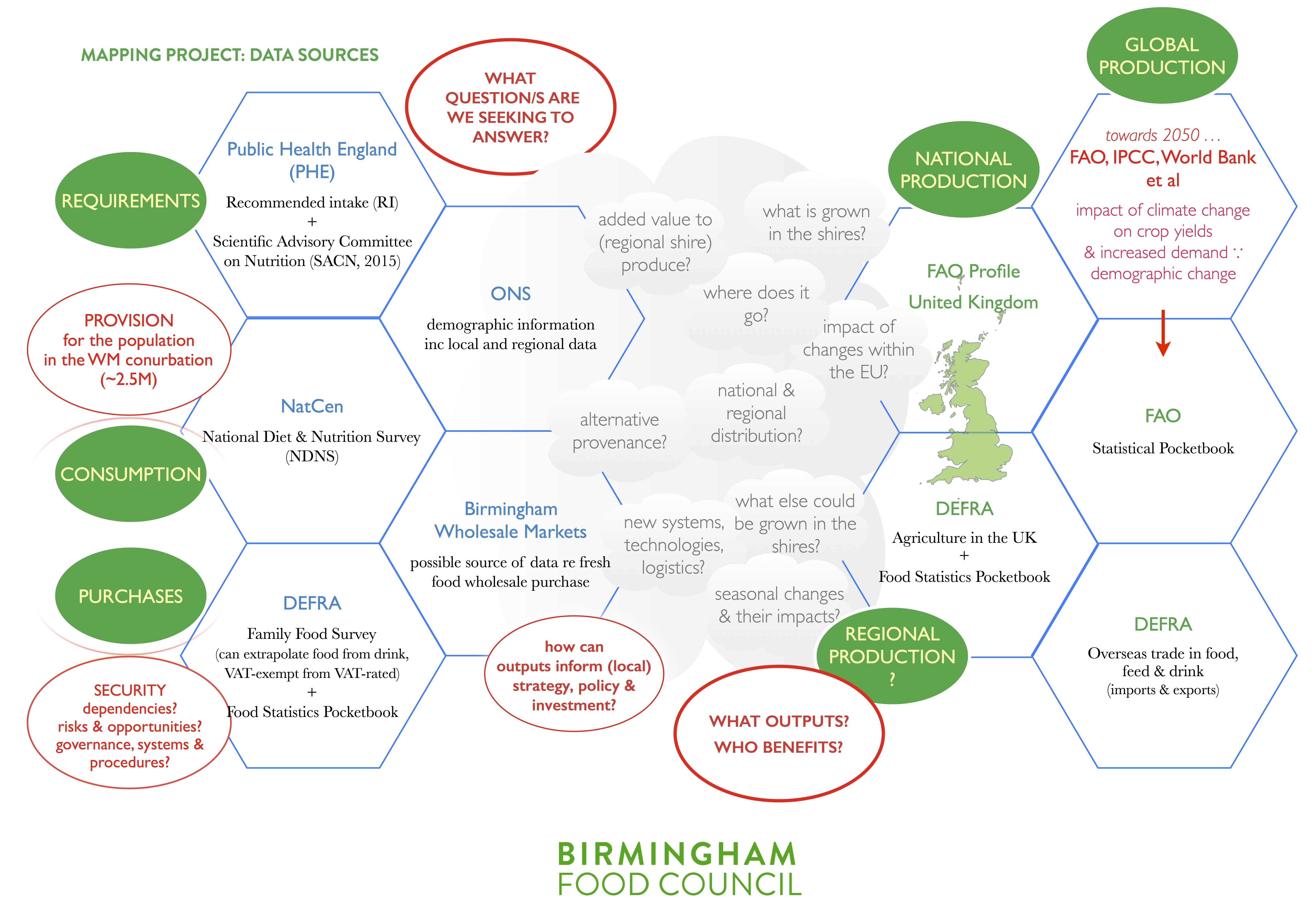 MappingProject_HEX_Data_Diagram_website
